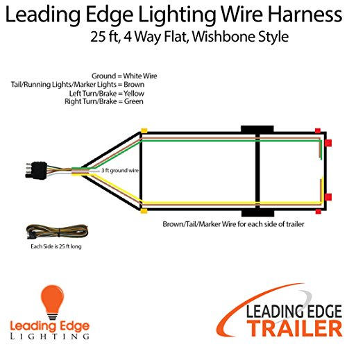 f6bfc9383c6c  Wire Trailer Harness on trailer power cords, trailer speakers, trailer wire gauge, trailer wheel, trailer jack, trailer wire lights, trailer generator, trailer wire cable, trailer wire kit, trailer frame, wiring harness, trailer wire connector, trailer tires,